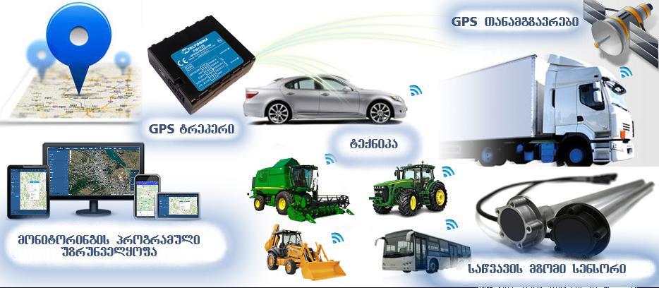 GPS-შესაძლებლობები